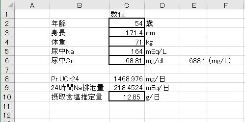 1日塩分摂取量を検査して行う高血圧の減塩指導